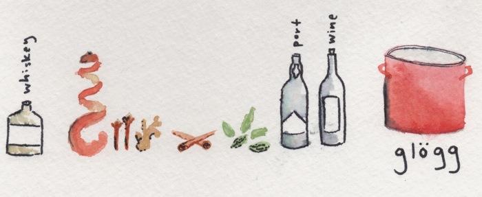 glogg ingredients